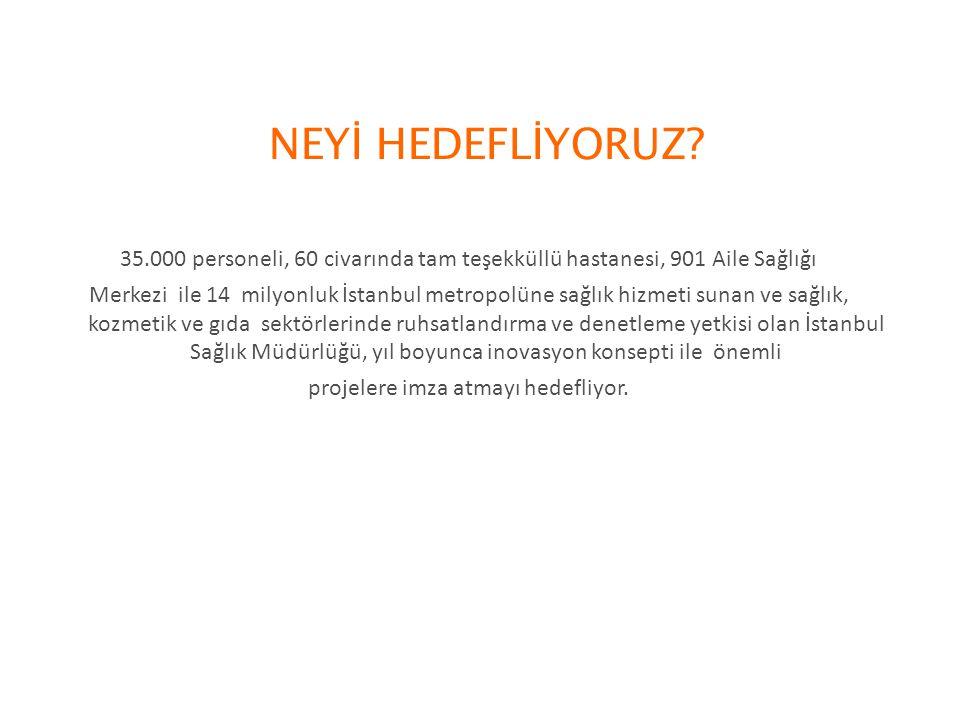 NEYİ HEDEFLİYORUZ? 35.000 personeli, 60 civarında tam teşekküllü hastanesi, 901 Aile Sağlığı Merkezi ile 14 milyonluk İstanbul metropolüne sağlık hizm