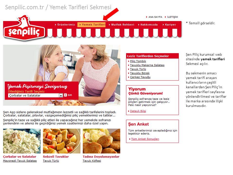 Senpilic.com.tr / Yemek Tarifleri Sekmesi Şen Piliç kurumsal web sitesinde yemek tarifleri Sekmesi açılır. Bu sekmenin amacı yemek tarifi arayan kulla