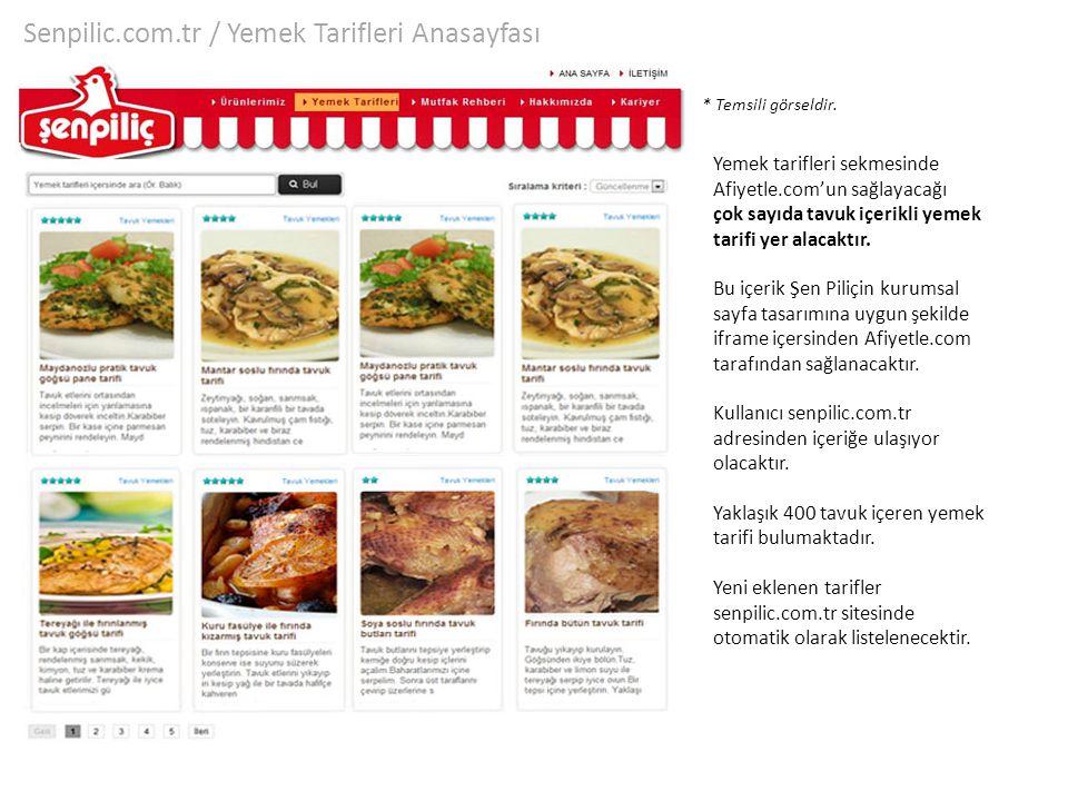 Senpilic.com.tr / Yemek Tarifleri Anasayfası Yemek tarifleri sekmesinde Afiyetle.com'un sağlayacağı çok sayıda tavuk içerikli yemek tarifi yer alacakt