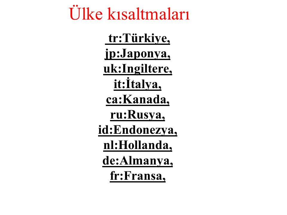 Ülke kısaltmaları tr:Türkiye, jp:Japonya, uk:Ingiltere, it:İtalya, ca:Kanada, ru:Rusya, id:Endonezya, nl:Hollanda, de:Almanya, fr:Fransa,