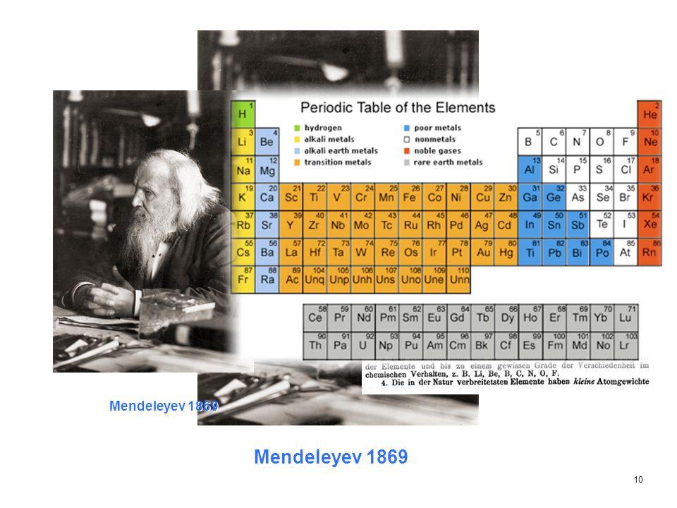 10 Mendeleyev 1869