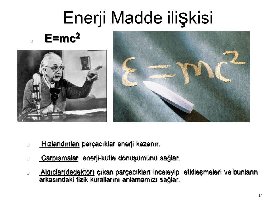 17 Enerji Madde ili ş kisi Hızlandırılan parçacıklar enerji kazanır. Hızlandırılan parçacıklar enerji kazanır. Çarpışmalar enerji-kütle dönüşümünü sağ