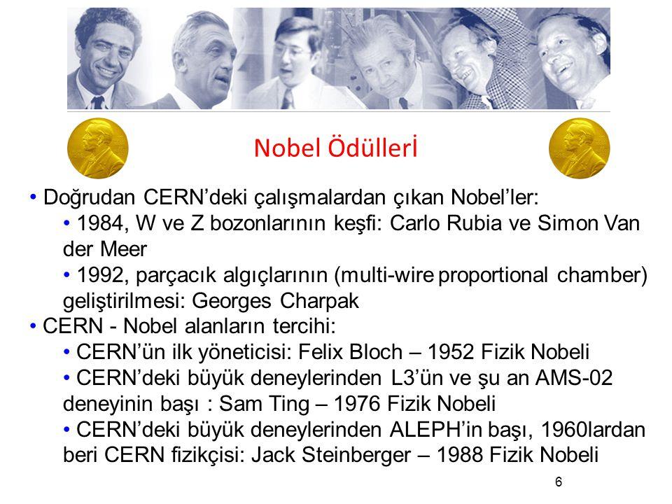 6 Nobel Ödüllerİ Doğrudan CERN'deki çalışmalardan çıkan Nobel'ler: 1984, W ve Z bozonlarının keşfi: Carlo Rubia ve Simon Van der Meer 1992, parçacık a