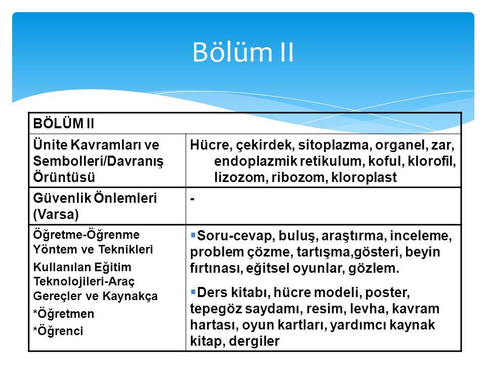 BÖLÜM II Ünite Kavramları ve Sembolleri/Davranış Örüntüsü Hücre, çekirdek, sitoplazma, organel, zar, endoplazmik retikulum, koful, klorofil, lizozom,