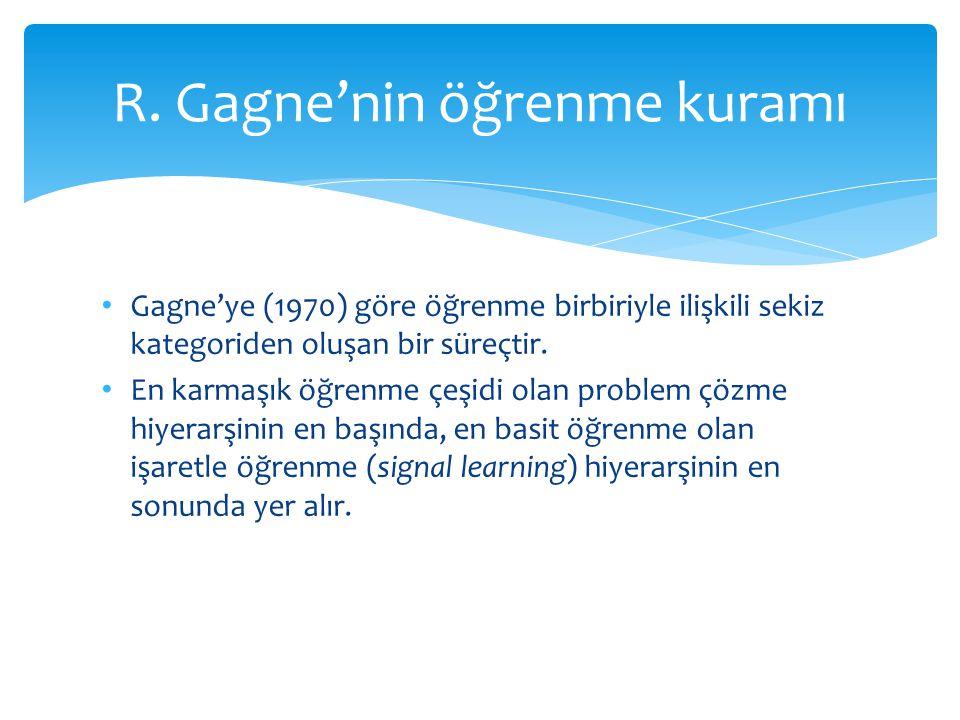 Gagne'ye (1970) göre öğrenme birbiriyle ilişkili sekiz kategoriden oluşan bir süreçtir. En karmaşık öğrenme çeşidi olan problem çözme hiyerarşinin en