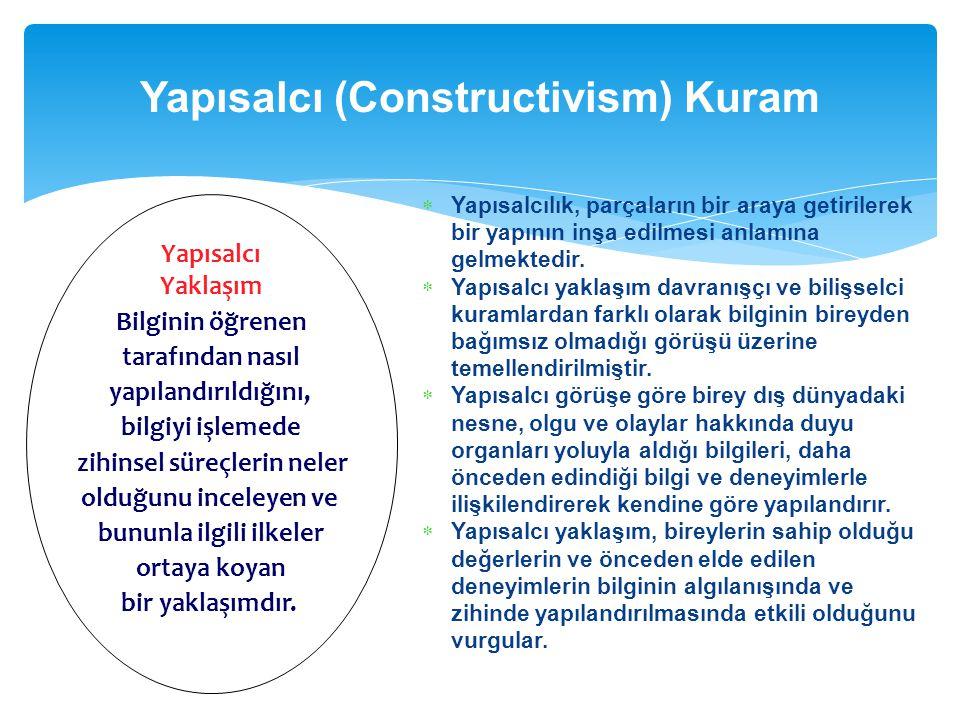 Yapısalcı (Constructivism) Kuram  Yapısalcılık, parçaların bir araya getirilerek bir yapının inşa edilmesi anlamına gelmektedir.  Yapısalcı yaklaşım