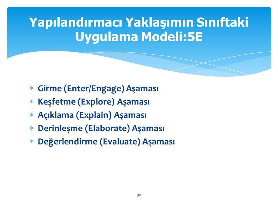  Girme (Enter/Engage) Aşaması  Keşfetme (Explore) Aşaması  Açıklama (Explain) Aşaması  Derinleşme (Elaborate) Aşaması  Değerlendirme (Evaluate) A