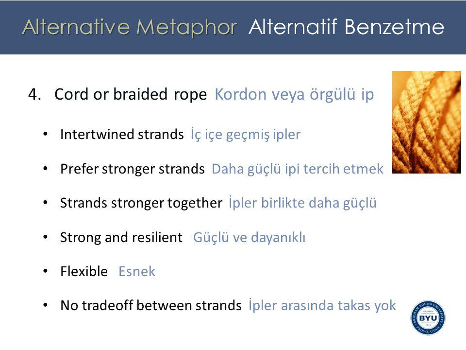 4.Cord or braided ropeKordon veya örgülü ip Intertwined strands İç içe geçmiş ipler Prefer stronger strands Daha güçlü ipi tercih etmek Strands stronger together İpler birlikte daha güçlü Strong and resilient Güçlü ve dayanıklı Flexible Esnek No tradeoff between strands İpler arasında takas yok