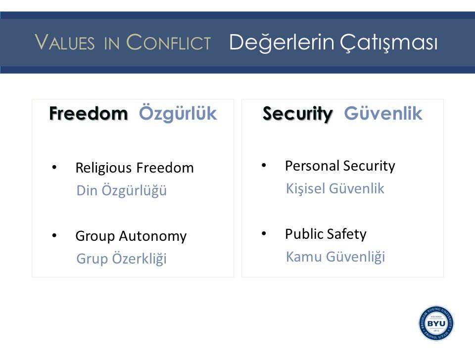 Freedom Freedom Özgürlük Religious Freedom Din Özgürlüğü Group Autonomy Grup Özerkliği Security Security Güvenlik Personal Security Kişisel Güvenlik Public Safety Kamu Güvenliği