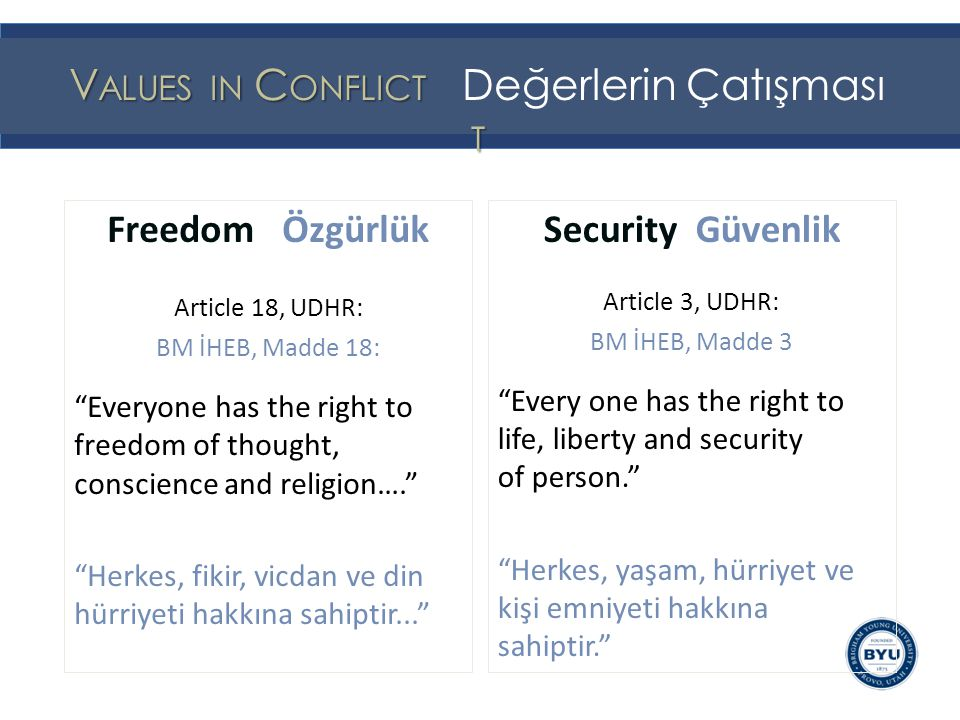 "Freedom Özgürlük Article 18, UDHR: BM İHEB, Madde 18: ""Everyone has the right to freedom of thought, conscience and religion…."" ""Herkes, fikir, vicdan"