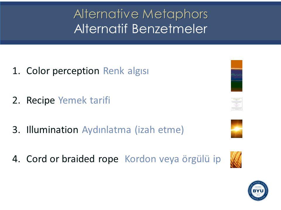 1.Color perception Renk algısı 2.Recipe Yemek tarifi 3.Illumination Aydınlatma (izah etme) 4.Cord or braided ropeKordon veya örgülü ip