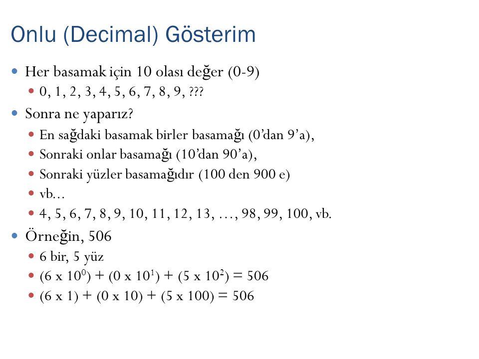 Her basamak için 10 olası de ğ er (0-9) 0, 1, 2, 3, 4, 5, 6, 7, 8, 9, ??? Sonra ne yaparız? En sa ğ daki basamak birler basama ğ ı (0'dan 9'a), Sonrak