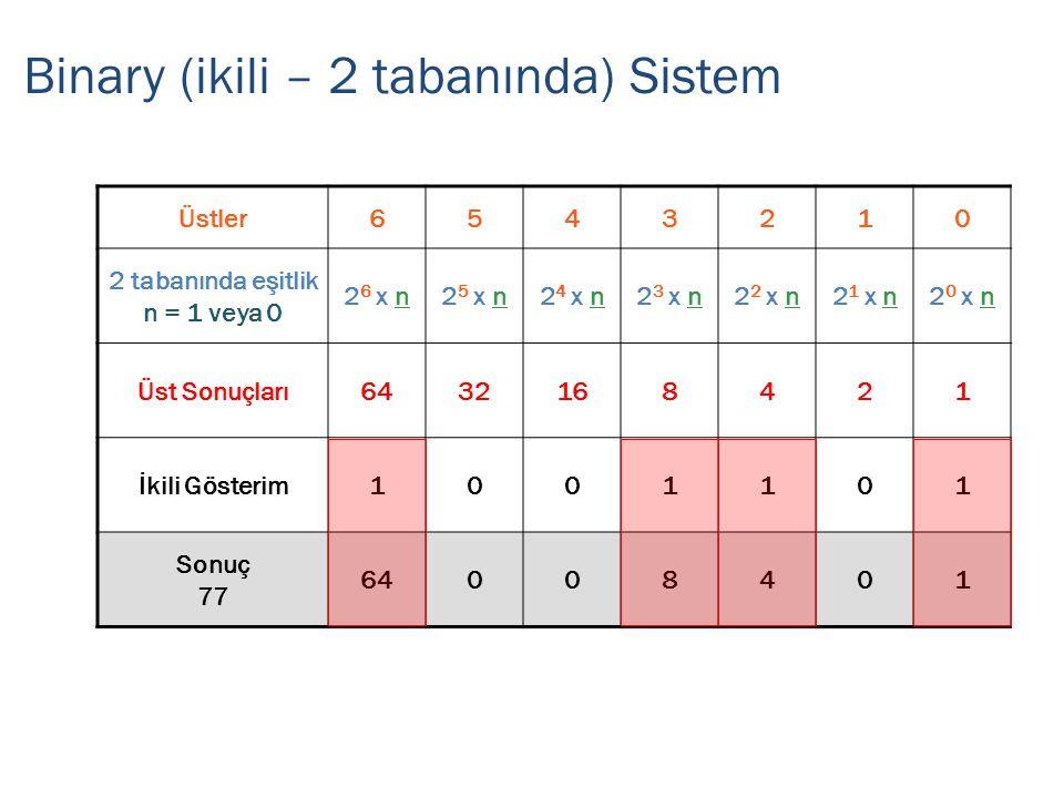Üstler6543210 2 tabanında eşitlik n = 1 veya 0 2 6 x n2 5 x n2 4 x n2 3 x n2 2 x n2 1 x n2 0 x n Üst Sonuçları6432168421 İkili Gösterim1001101 Sonuç 7