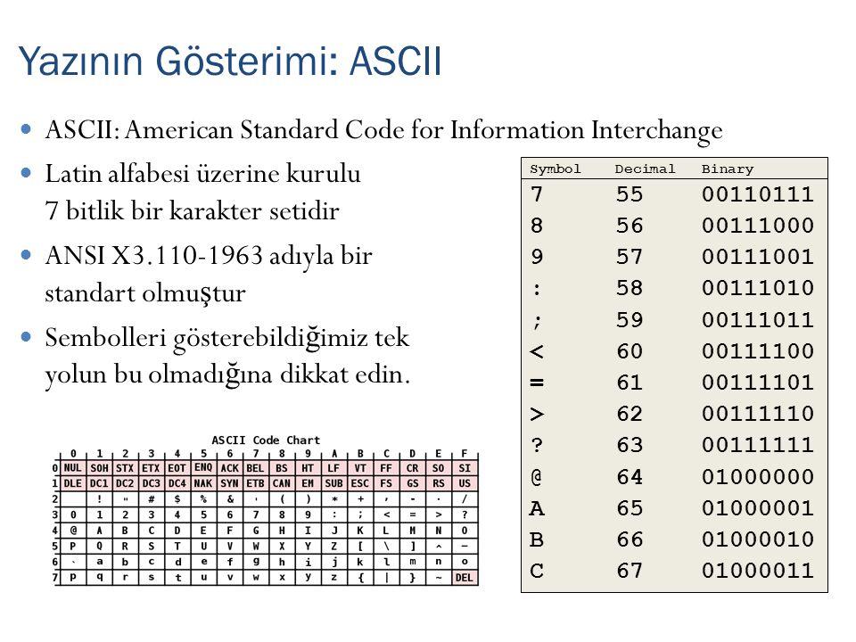 ASCII: American Standard Code for Information Interchange Latin alfabesi üzerine kurulu 7 bitlik bir karakter setidir ANSI X3.110-1963 adıyla bir stan