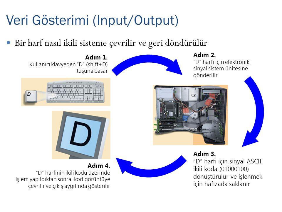"""Adım 2. """"D"""" harfi için elektronik sinyal sistem ünitesine gönderilir Adım 3. """"D"""" harfi için sinyal ASCII ikili koda (01000100) dönüştürülür ve işlenme"""