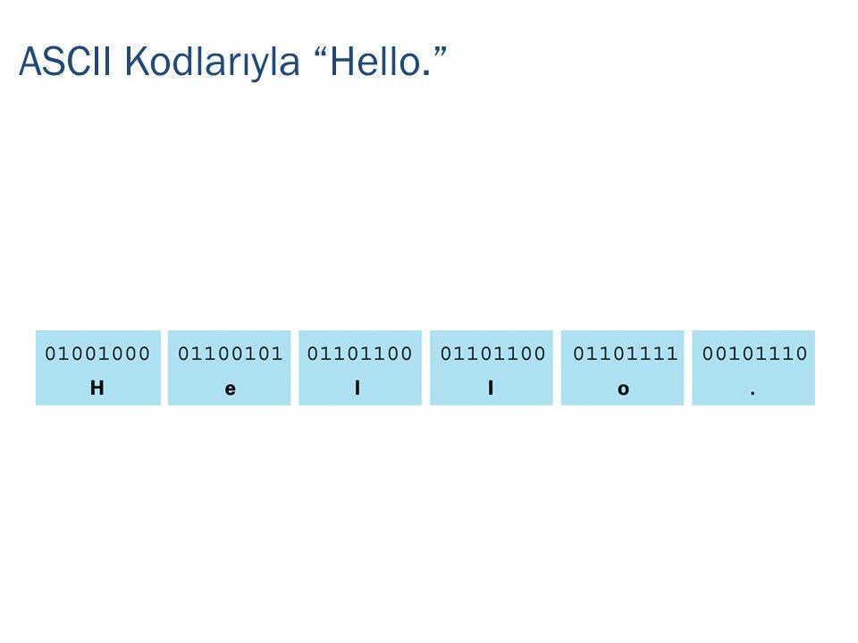 "ASCII Kodlarıyla ""Hello."""