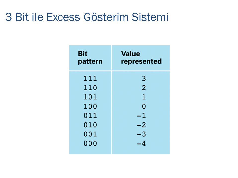 3 Bit ile Excess Gösterim Sistemi