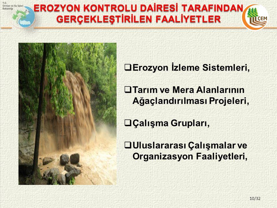 10/32  Erozyon İzleme Sistemleri,  Tarım ve Mera Alanlarının Ağaçlandırılması Projeleri,  Çalışma Grupları,  Uluslararası Çalışmalar ve Organizasyon Faaliyetleri,
