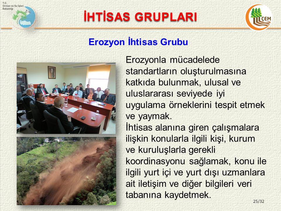25/32 İHTİSAS GRUPLARI Erozyonla mücadelede standartların oluşturulmasına katkıda bulunmak, ulusal ve uluslararası seviyede iyi uygulama örneklerini tespit etmek ve yaymak.