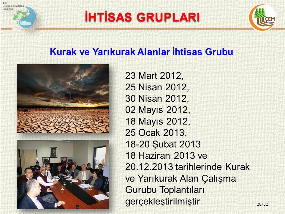 28/32 Kurak ve Yarıkurak Alanlar İhtisas Grubu 23 Mart 2012, 25 Nisan 2012, 30 Nisan 2012, 02 Mayıs 2012, 18 Mayıs 2012, 25 Ocak 2013, 18-20 Şubat 2013 18 Haziran 2013 ve 20.12.2013 tarihlerinde Kurak ve Yarıkurak Alan Çalışma Gurubu Toplantıları gerçekleştirilmiştir.