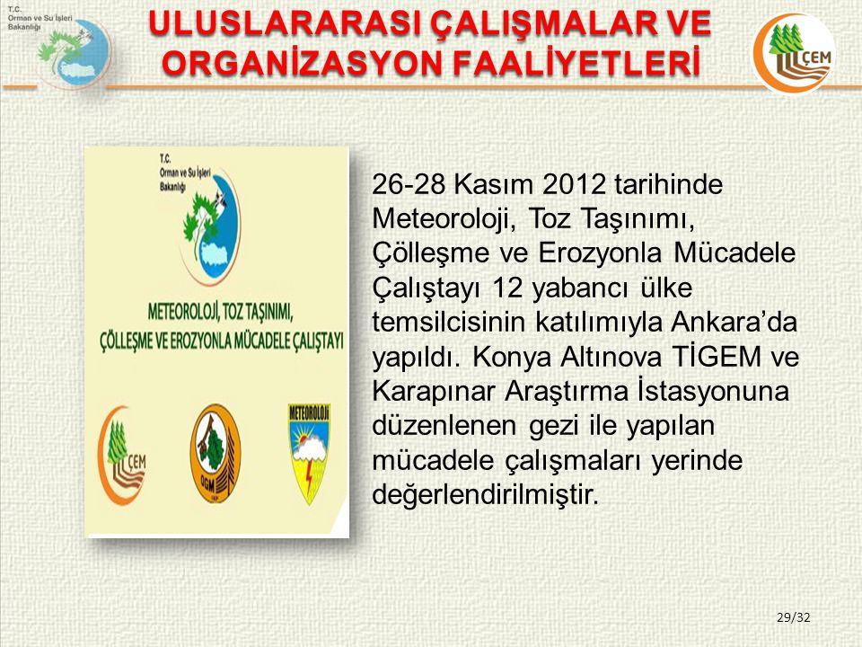 29/32 ULUSLARARASI ÇALIŞMALAR VE ORGANİZASYON FAALİYETLERİ 26-28 Kasım 2012 tarihinde Meteoroloji, Toz Taşınımı, Çölleşme ve Erozyonla Mücadele Çalıştayı 12 yabancı ülke temsilcisinin katılımıyla Ankara'da yapıldı.