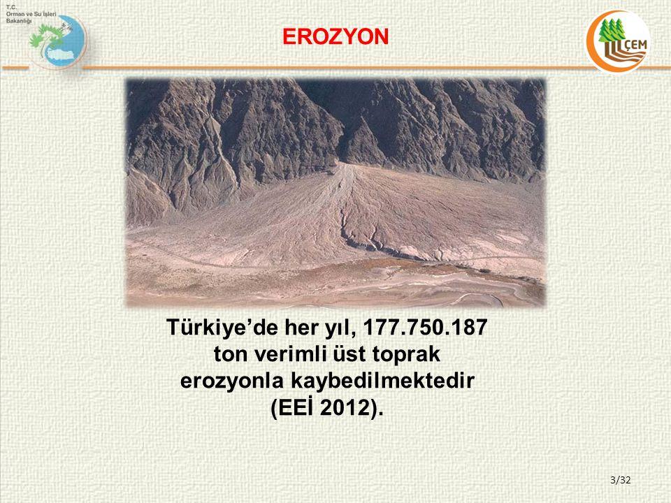3/32 Türkiye'de her yıl, 177.750.187 ton verimli üst toprak erozyonla kaybedilmektedir (EEİ 2012).