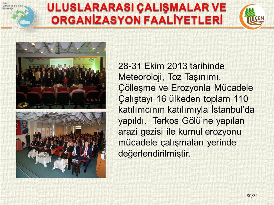 30/32 ULUSLARARASI ÇALIŞMALAR VE ORGANİZASYON FAALİYETLERİ 28-31 Ekim 2013 tarihinde Meteoroloji, Toz Taşınımı, Çölleşme ve Erozyonla Mücadele Çalıştayı 16 ülkeden toplam 110 katılımcının katılımıyla İstanbul'da yapıldı.