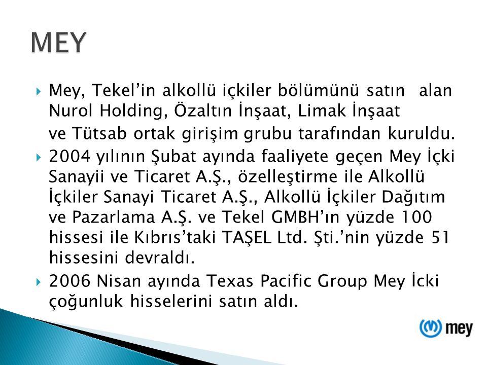 Mey, Tekel'in alkollü içkiler bölümünü satınalan Nurol Holding, Özaltın İnşaat, Limak İnşaat ve Tütsab ortak girişim grubu tarafından kuruldu.  200