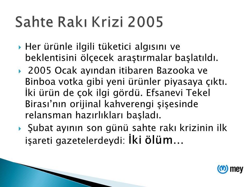 1.Gün 1 Mart 2005 tarihinde Gaziosmanpaşa'daki bir restoranda yemek yiyen 2 kişi içtikleri rakıdan zehirlendi.