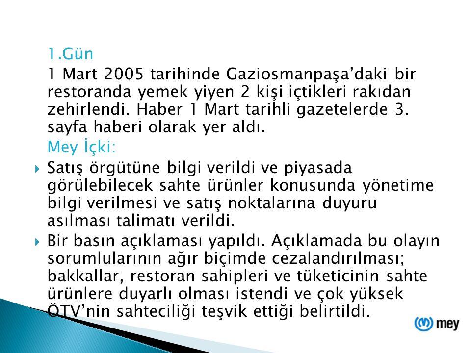 1.Gün 1 Mart 2005 tarihinde Gaziosmanpaşa'daki bir restoranda yemek yiyen 2 kişi içtikleri rakıdan zehirlendi. Haber 1 Mart tarihli gazetelerde 3. say