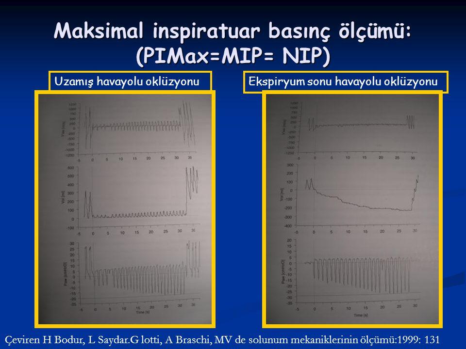Maksimal inspiratuar basınç ölçümü: (PIMax=MIP= NIP) Çeviren H Bodur, L Saydar.G lotti, A Braschi, MV de solunum mekaniklerinin ölçümü:1999: 131 Uzamış havayolu oklüzyonuEkspiryum sonu havayolu oklüzyonu