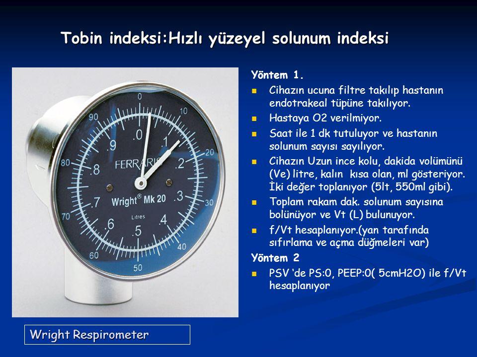 Tobin indeksi:Hızlı yüzeyel solunum indeksi Yöntem 1.