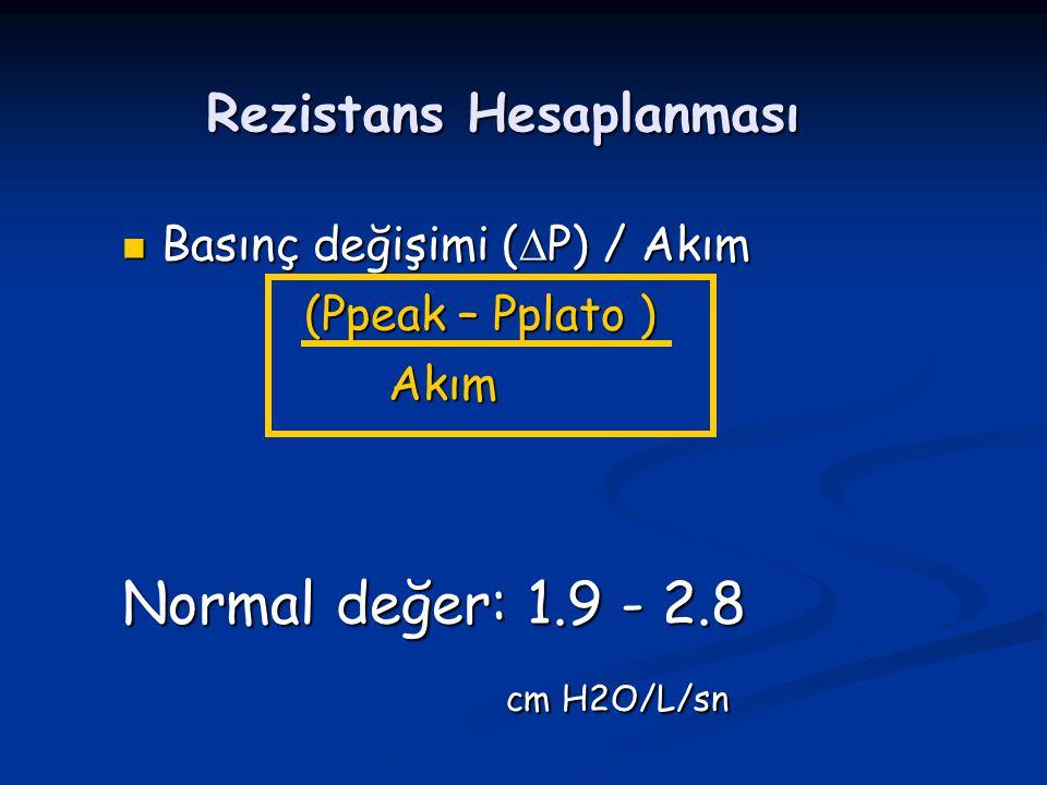 Rezistans Hesaplanması Basınç değişimi (  P) / Akım Basınç değişimi (  P) / Akım (Ppeak – Pplato ) (Ppeak – Pplato ) Akım Akım Normal değer: 1.9 - 2.8 cm H2O/L/sn cm H2O/L/sn