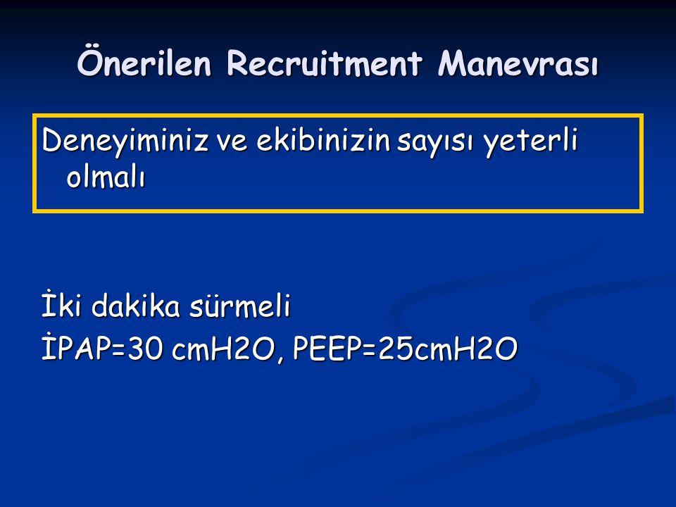Önerilen Recruitment Manevrası Deneyiminiz ve ekibinizin sayısı yeterli olmalı İki dakika sürmeli İPAP=30 cmH2O, PEEP=25cmH2O