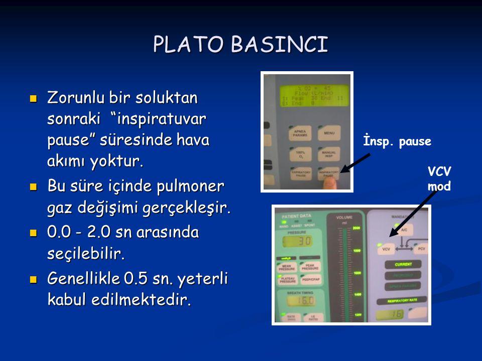 PLATO BASINCI Zorunlu bir soluktan sonraki inspiratuvar pause süresinde hava akımı yoktur.