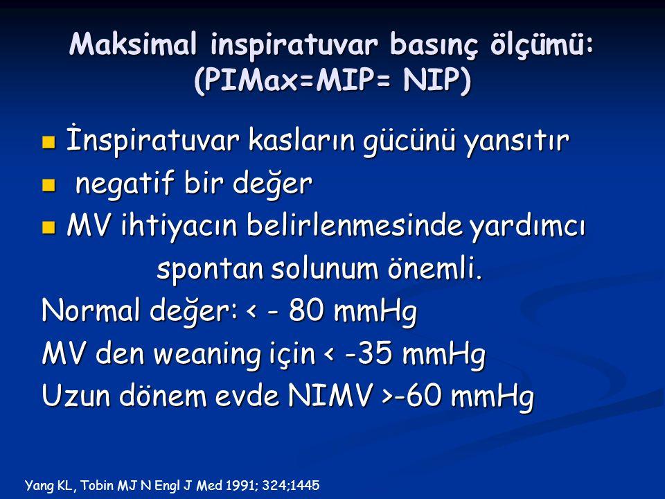 Maksimal inspiratuvar basınç ölçümü: (PIMax=MIP= NIP) İnspiratuvar kasların gücünü yansıtır İnspiratuvar kasların gücünü yansıtır negatif bir değer negatif bir değer MV ihtiyacın belirlenmesinde yardımcı MV ihtiyacın belirlenmesinde yardımcı spontan solunum önemli.