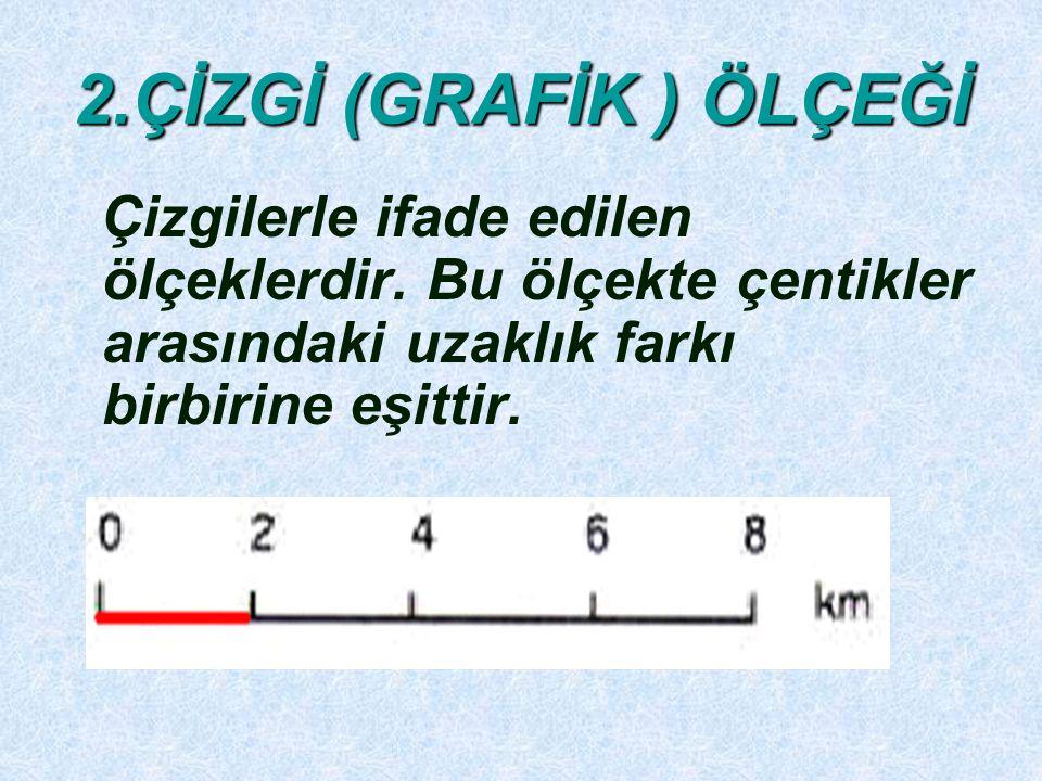 2.ÇİZGİ (GRAFİK ) ÖLÇEĞİ Çizgilerle ifade edilen ölçeklerdir. Bu ölçekte çentikler arasındaki uzaklık farkı birbirine eşittir.