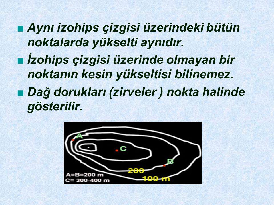■Aynı izohips çizgisi üzerindeki bütün noktalarda yükselti aynıdır. ■İzohips çizgisi üzerinde olmayan bir noktanın kesin yükseltisi bilinemez. ■Dağ do