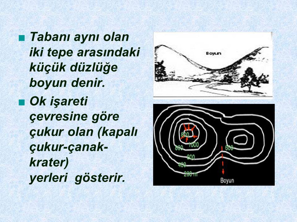 ■Tabanı aynı olan iki tepe arasındaki küçük düzlüğe boyun denir. ■Ok işareti çevresine göre çukur olan (kapalı çukur-çanak- krater) yerleri gösterir.