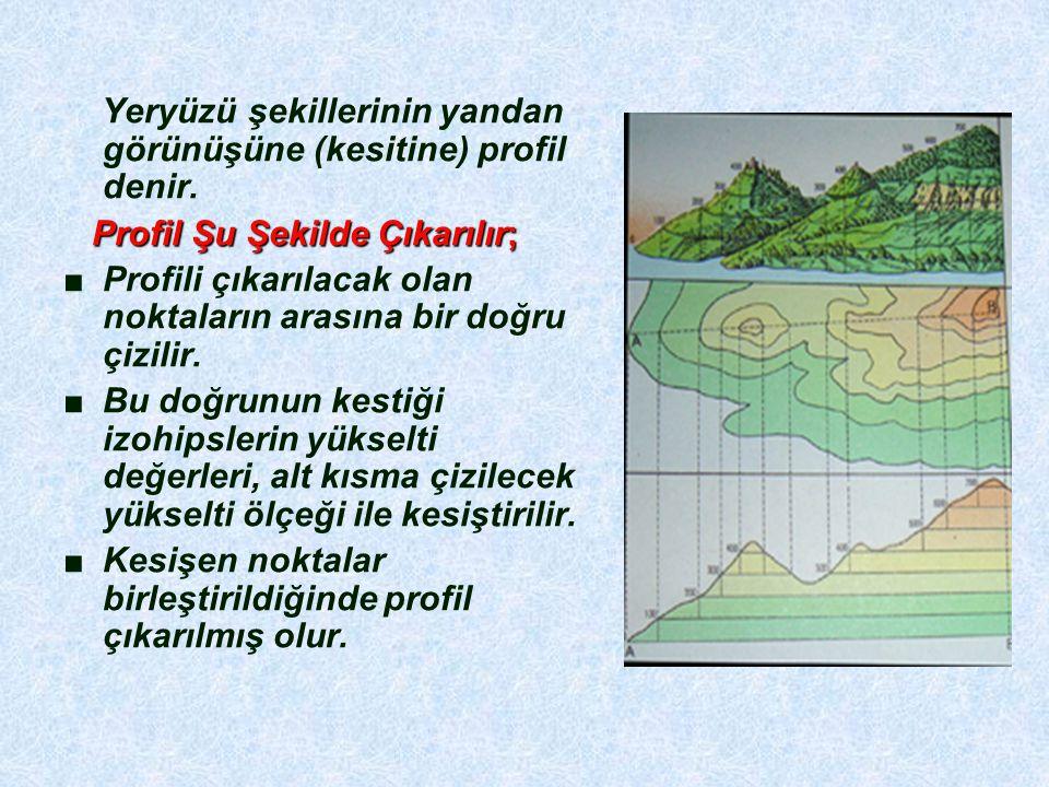 Yeryüzü şekillerinin yandan görünüşüne (kesitine) profil denir. Profil Şu Şekilde Çıkarılır; Profil Şu Şekilde Çıkarılır; ■Profili çıkarılacak olan no