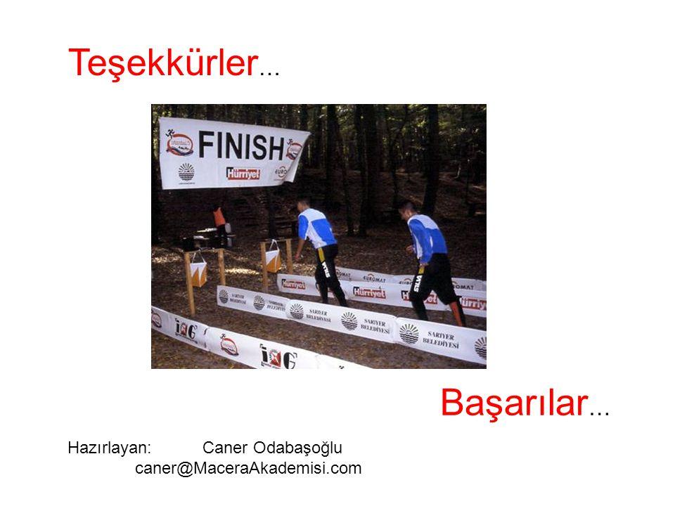 Teşekkürler … Hazırlayan: Caner Odabaşoğlu caner@MaceraAkademisi.com Başarılar …