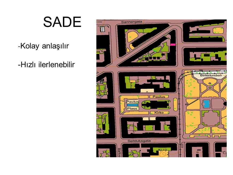 SADE - Kolay anlaşılır -Hızlı ilerlenebilir