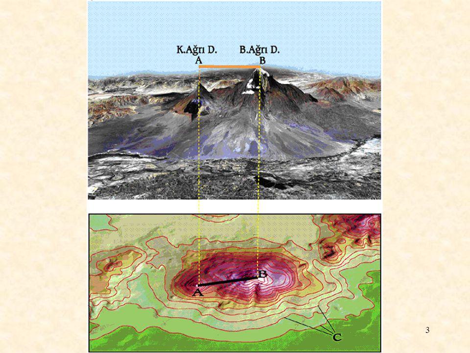 4 Harita yeryüzü şekillerinin, yerleşim yerlerinin, yolların vb.
