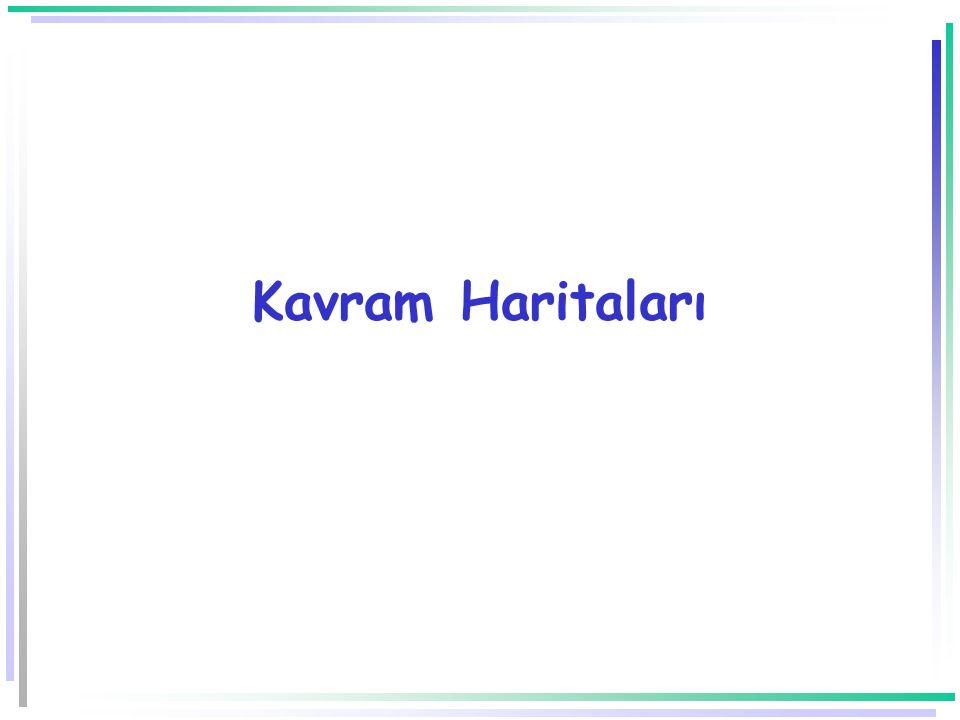 -12- Kaynak: http://www.k8accesscenter.org/training_resources/udl/GraphicOrganizersHTML.asp