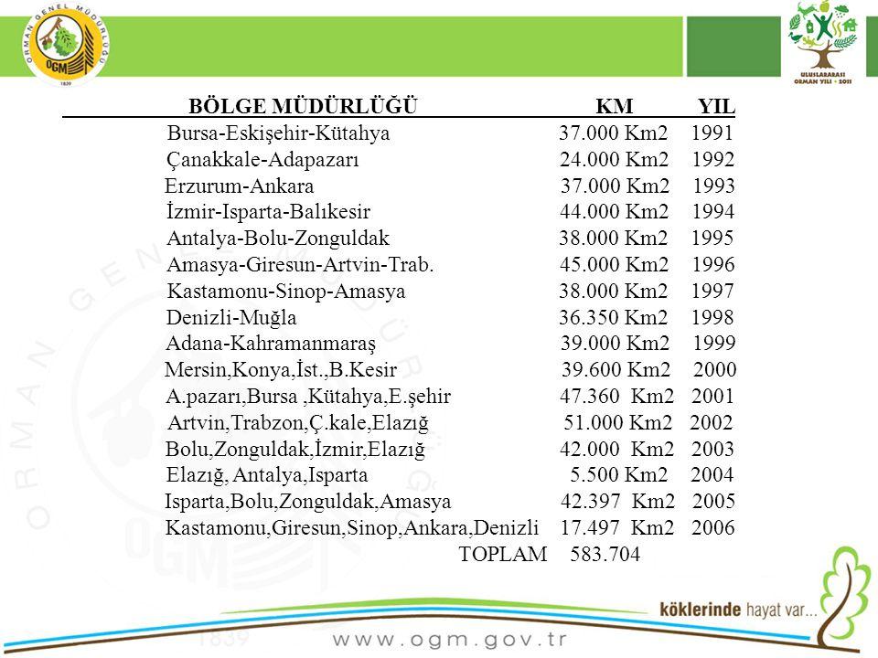 12 BÖLGE MÜDÜRLÜĞÜ KM YIL Bursa-Eskişehir-Kütahya 37.000 Km2 1991 Çanakkale-Adapazarı 24.000 Km2 1992 Erzurum-Ankara 37.000 Km2 1993 İzmir-Isparta-Bal