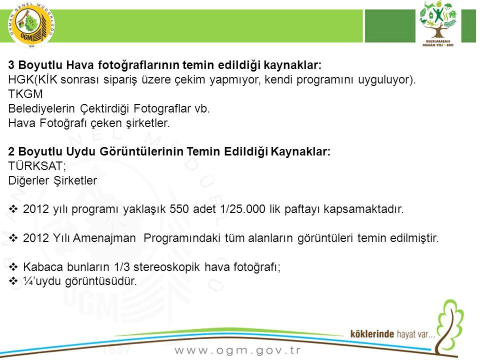 28 3 Boyutlu Hava fotoğraflarının temin edildiği kaynaklar: HGK(KİK sonrası sipariş üzere çekim yapmıyor, kendi programını uyguluyor). TKGM Belediyele