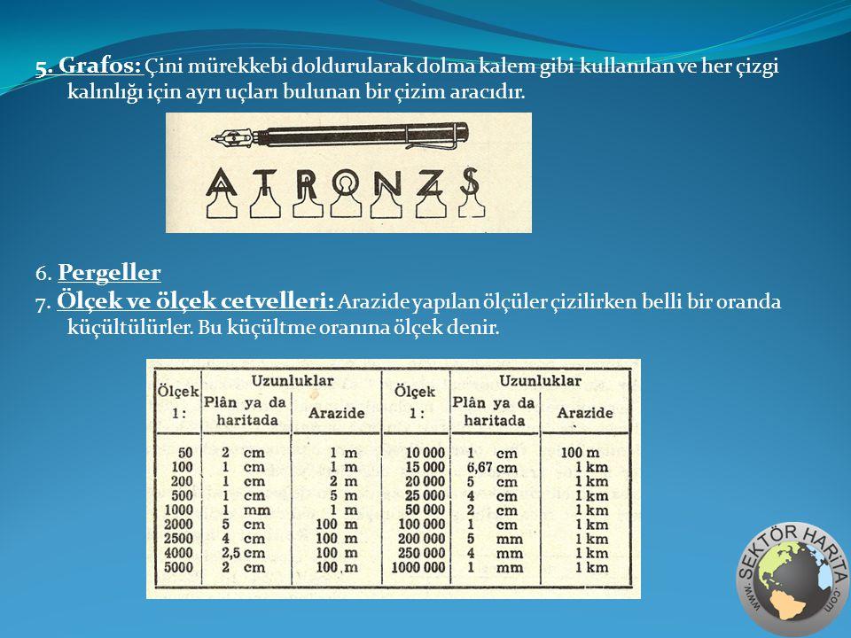 5. Grafos: Çini mürekkebi doldurularak dolma kalem gibi kullanılan ve her çizgi kalınlığı için ayrı uçları bulunan bir çizim aracıdır. 6. Pergeller 7.