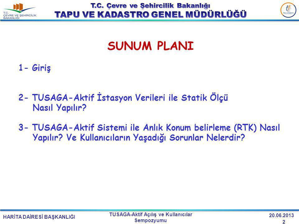 HARİTA DAİRESİ BAŞKANLIĞI TUSAGA-Aktif Açılış ve Kullanıcılar Sempozyumu 20.06.2013 SUNUM PLANI 1- Giriş 2- TUSAGA-Aktif İstasyon Verileri ile Statik