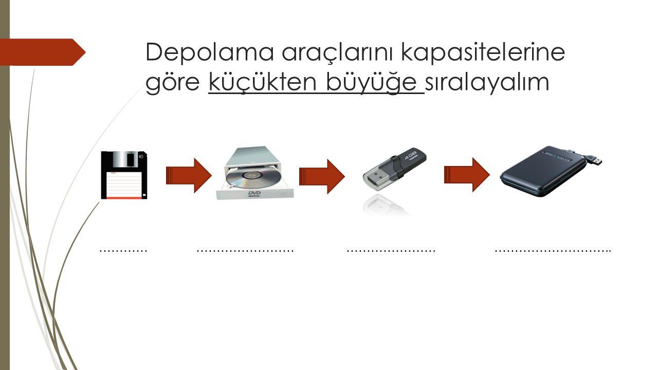 Depolama araçlarını kapasitelerine göre küçükten büyüğe sıralayalım ………… …………………… ………………….