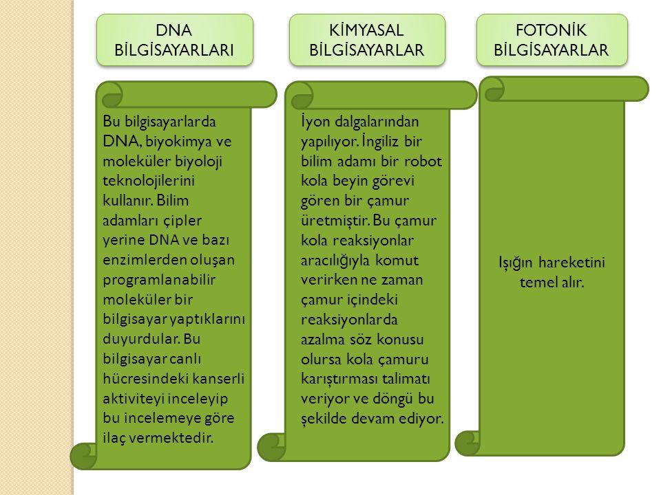 DNA B İ LG İ SAYARLARI K İ MYASAL B İ LG İ SAYARLAR FOTON İ K B İ LG İ SAYARLAR Işı ğ ın hareketini temel alır.